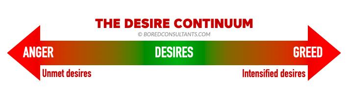 Desire Continuum